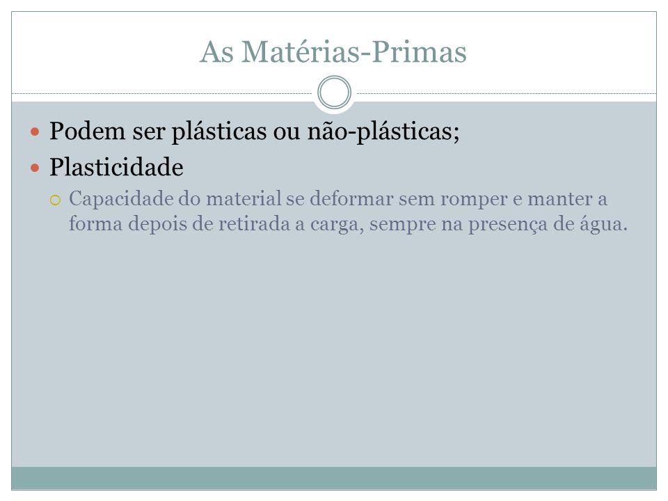 As Matérias-Primas Podem ser plásticas ou não-plásticas; Plasticidade
