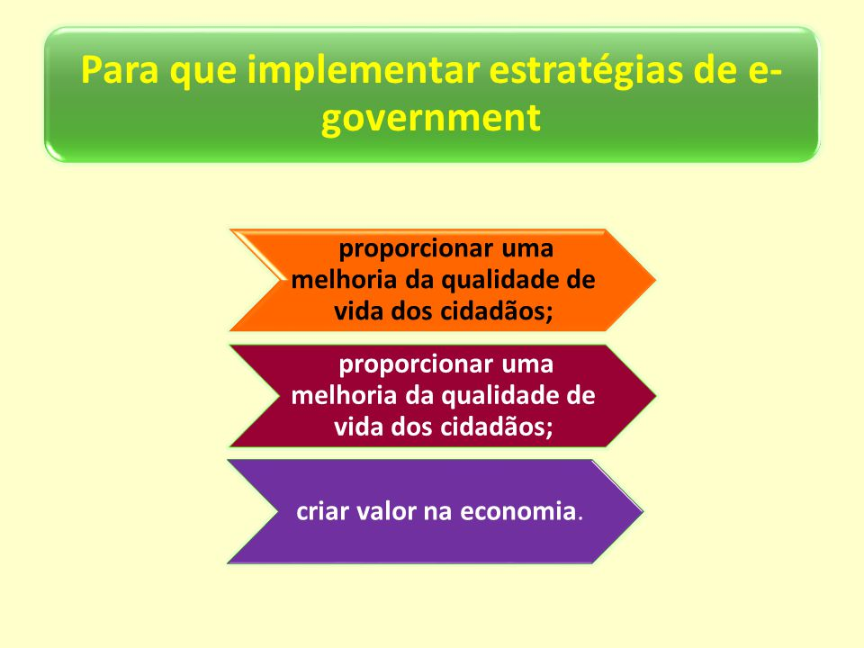 Para que implementar estratégias de e-government