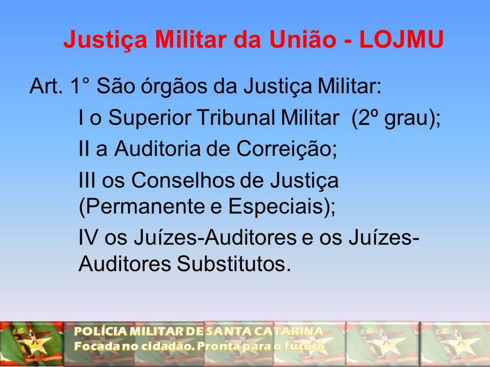 Justiça Militar da União - LOJMU