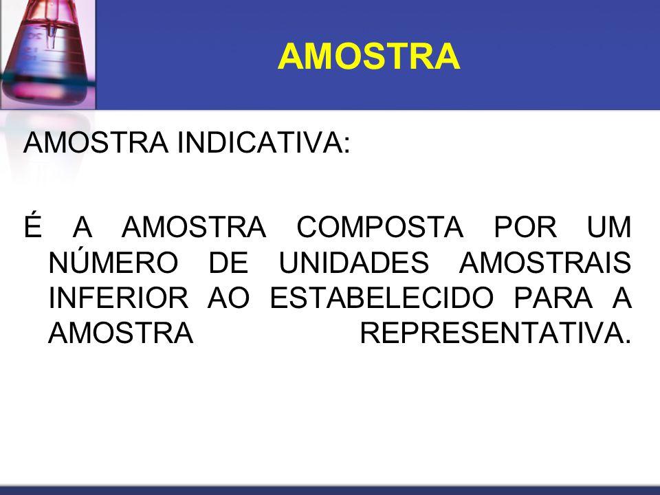 AMOSTRA AMOSTRA INDICATIVA: É A AMOSTRA COMPOSTA POR UM NÚMERO DE UNIDADES AMOSTRAIS INFERIOR AO ESTABELECIDO PARA A AMOSTRA REPRESENTATIVA.