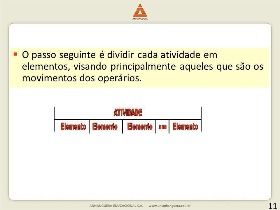 O passo seguinte é dividir cada atividade em elementos, visando principalmente aqueles que são os movimentos dos operários.