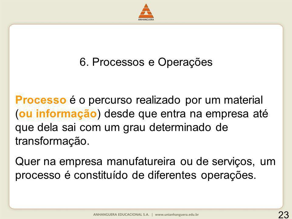 6. Processos e Operações