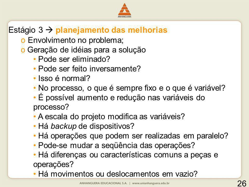 Estágio 3  planejamento das melhorias Envolvimento no problema;