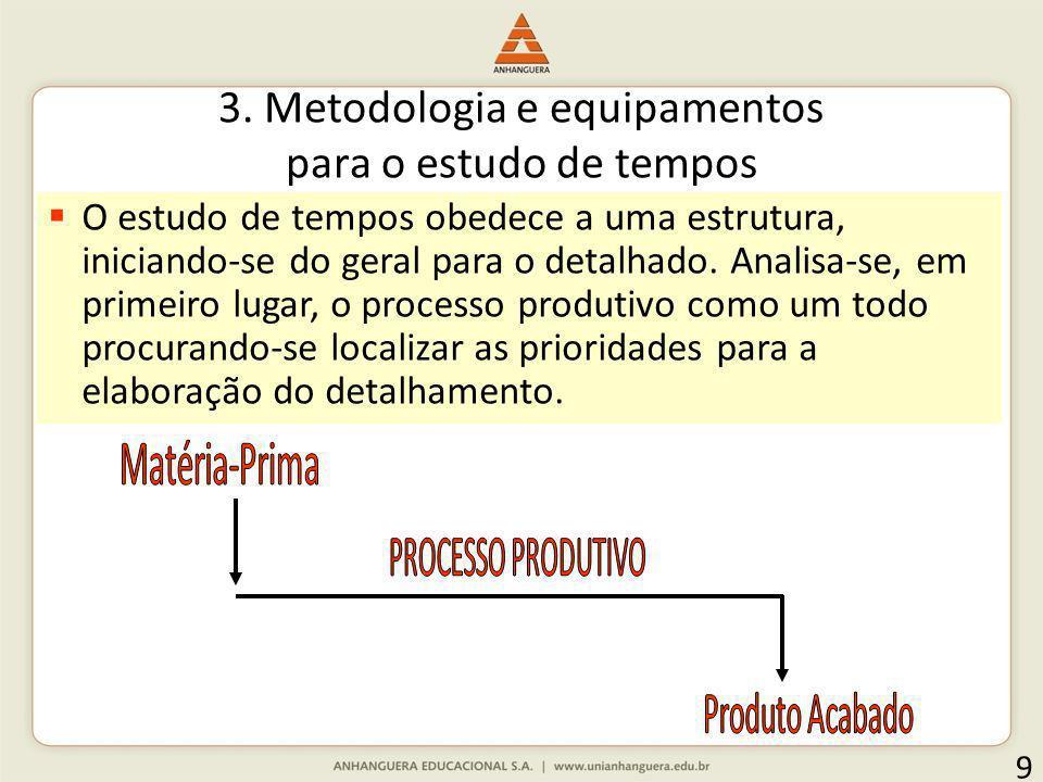 3. Metodologia e equipamentos para o estudo de tempos