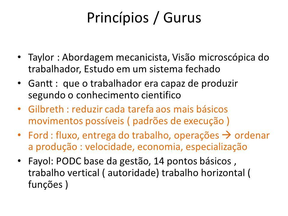 Princípios / Gurus Taylor : Abordagem mecanicista, Visão microscópica do trabalhador, Estudo em um sistema fechado.