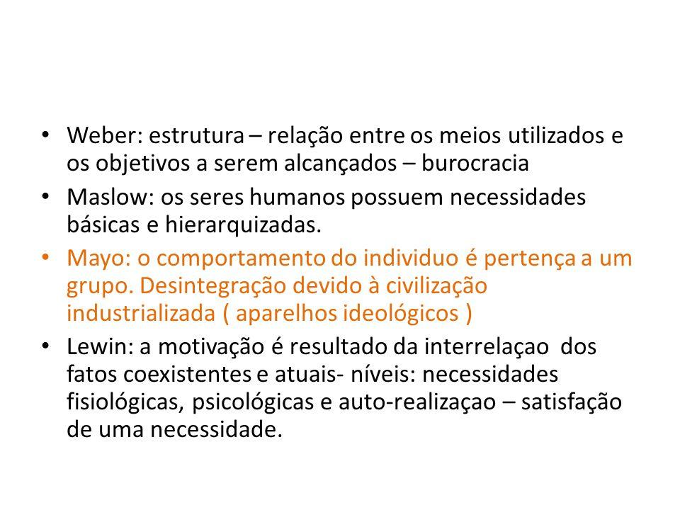 Weber: estrutura – relação entre os meios utilizados e os objetivos a serem alcançados – burocracia