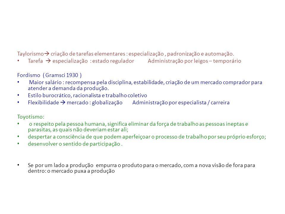 Taylorismo criação de tarefas elementares : especialização , padronização e automação.