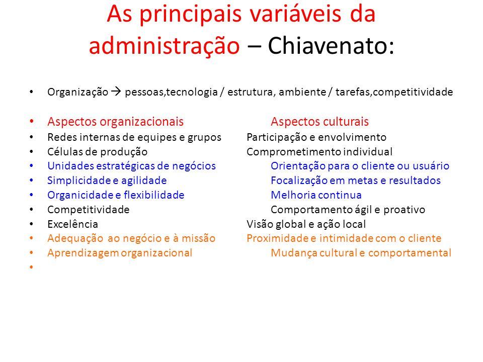As principais variáveis da administração – Chiavenato: