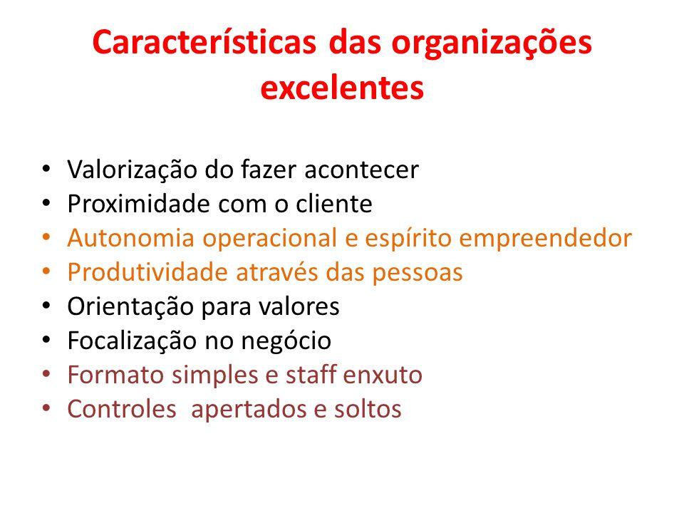 Características das organizações excelentes
