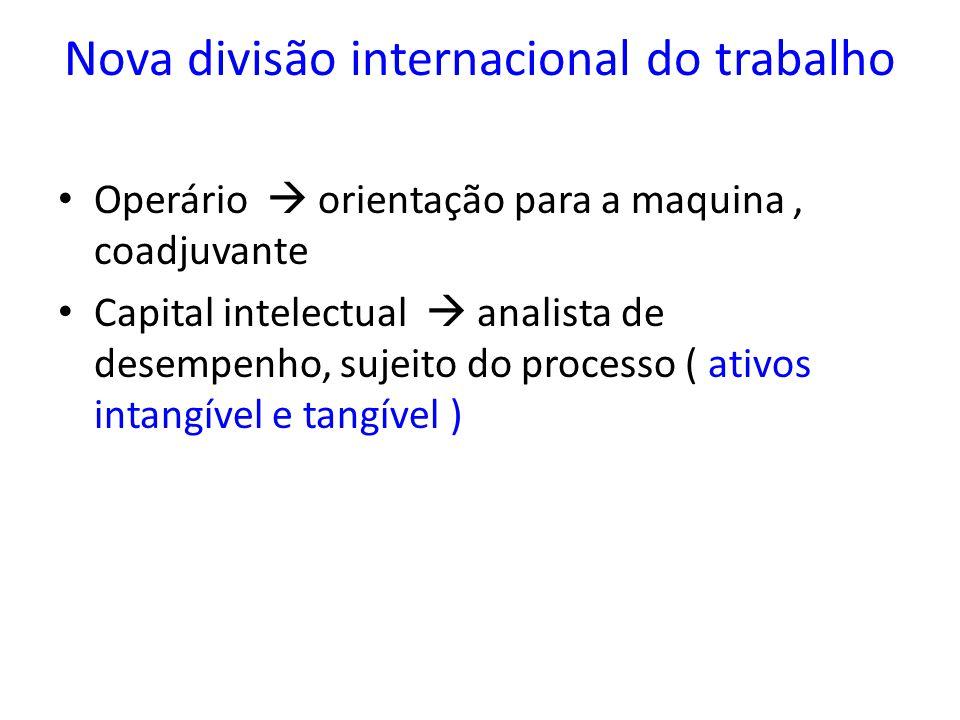 Nova divisão internacional do trabalho