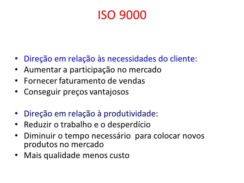 ISO 9000 Direção em relação às necessidades do cliente: