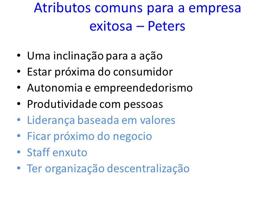 Atributos comuns para a empresa exitosa – Peters