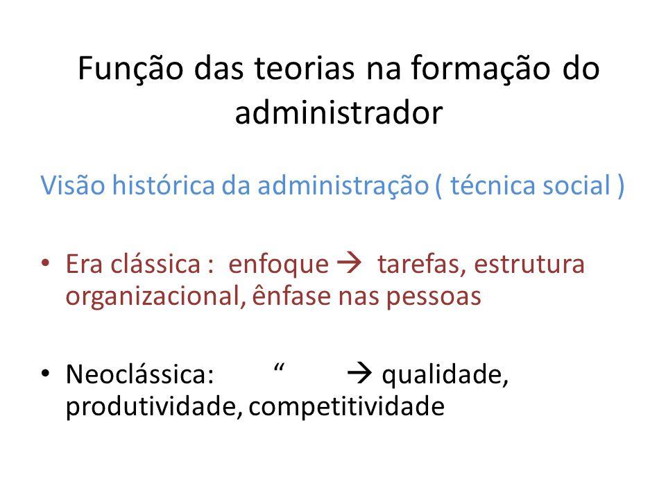Função das teorias na formação do administrador
