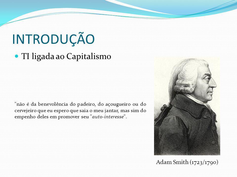 INTRODUÇÃO TI ligada ao Capitalismo Adam Smith (1723/1790)