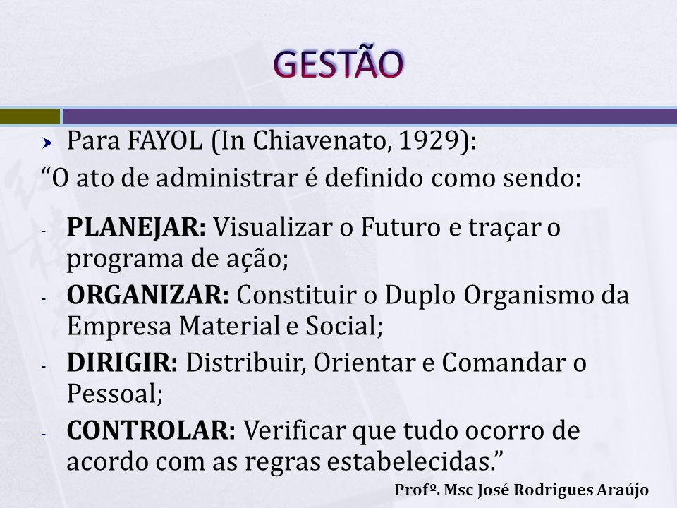 GESTÃO Para FAYOL (In Chiavenato, 1929):