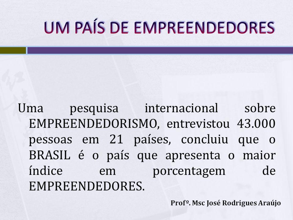 UM PAÍS DE EMPREENDEDORES