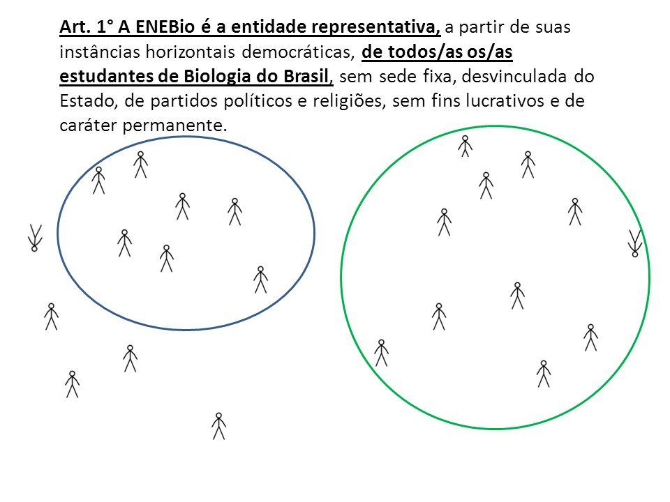 Art. 1° A ENEBio é a entidade representativa, a partir de suas instâncias horizontais democráticas, de todos/as os/as estudantes de Biologia do Brasil, sem sede fixa, desvinculada do Estado, de partidos políticos e religiões, sem fins lucrativos e de caráter permanente.