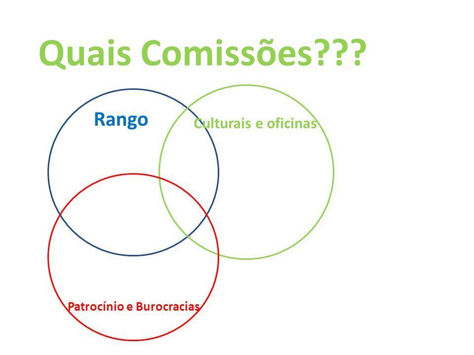 Quais Comissões Rango Culturais e oficinas Patrocínio e Burocracias
