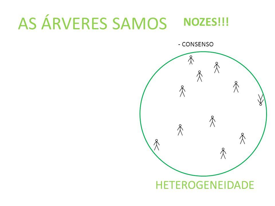 AS ÁRVERES SAMOS NOZES!!! HETEROGENEIDADE - CONSENSO