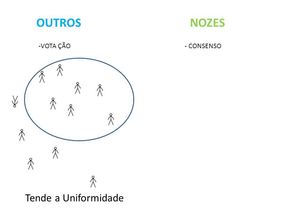 OUTROS NOZES Tende a Uniformidade -VOTA ÇÃO - CONSENSO