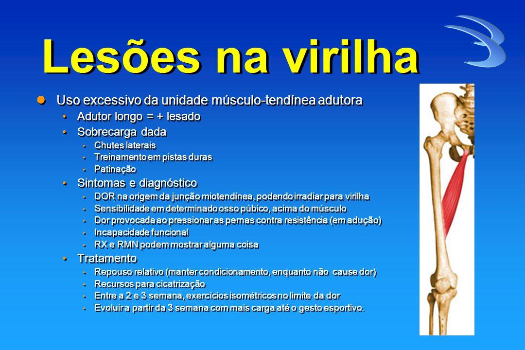 Lesões na virilha Uso excessivo da unidade músculo-tendínea adutora