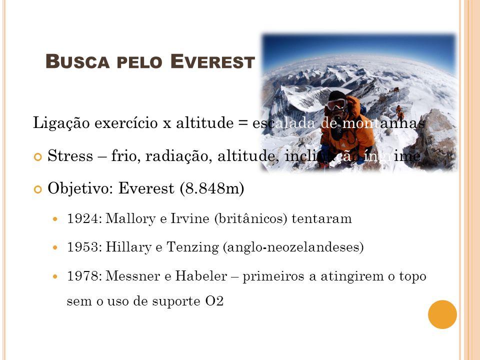Busca pelo Everest Ligação exercício x altitude = escalada de montanhas. Stress – frio, radiação, altitude, inclinação íngrime.
