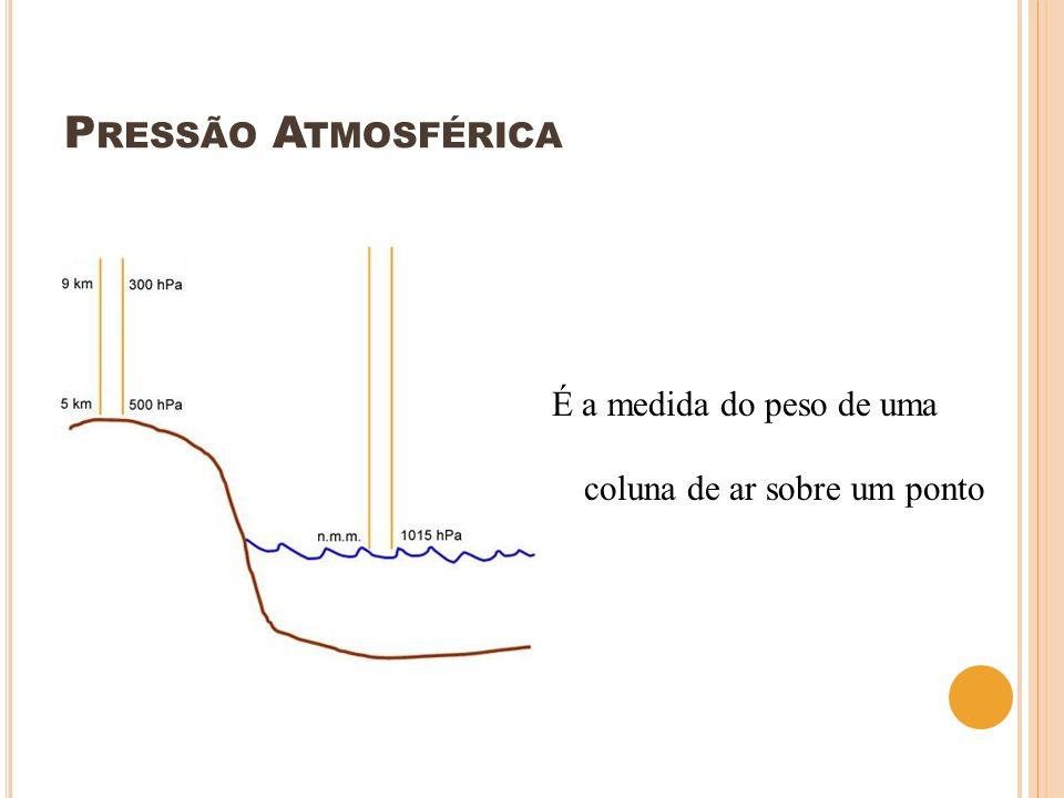 Pressão Atmosférica É a medida do peso de uma coluna de ar sobre um ponto