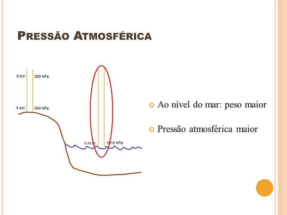 Pressão Atmosférica Ao nível do mar: peso maior