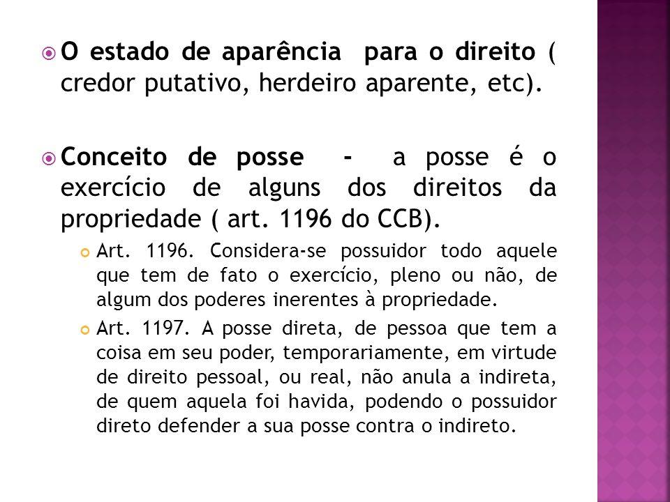 O estado de aparência para o direito ( credor putativo, herdeiro aparente, etc).