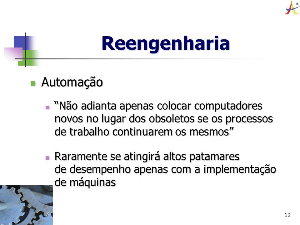 Reengenharia Automação