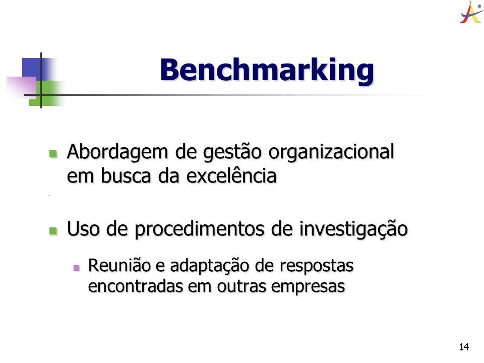Benchmarking Abordagem de gestão organizacional em busca da excelência
