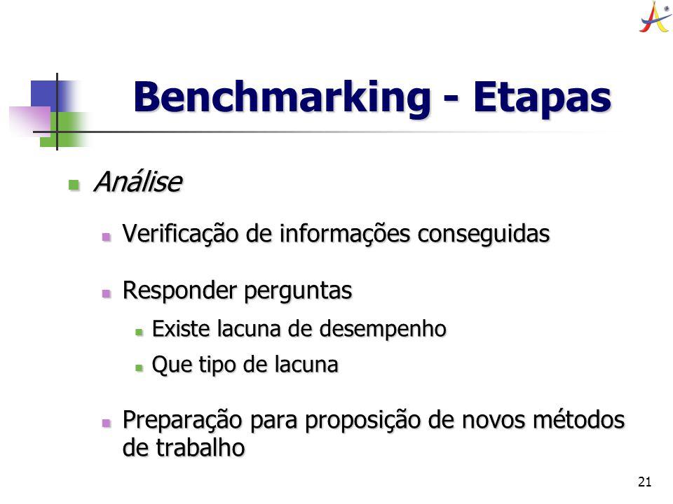 Benchmarking - Etapas Análise Verificação de informações conseguidas