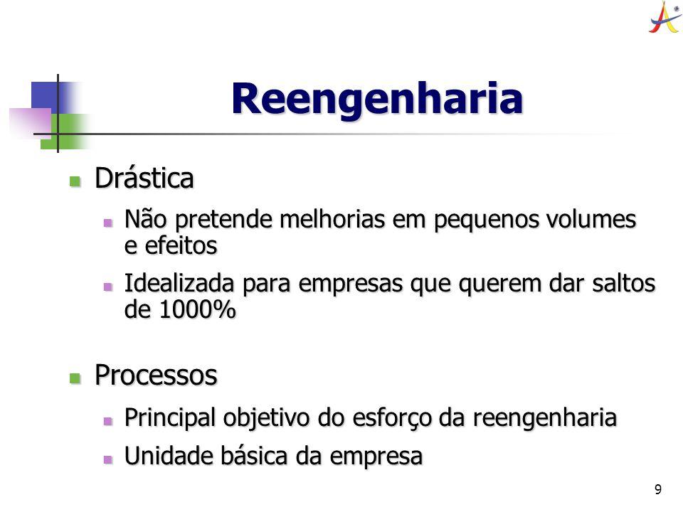 Reengenharia Drástica Processos