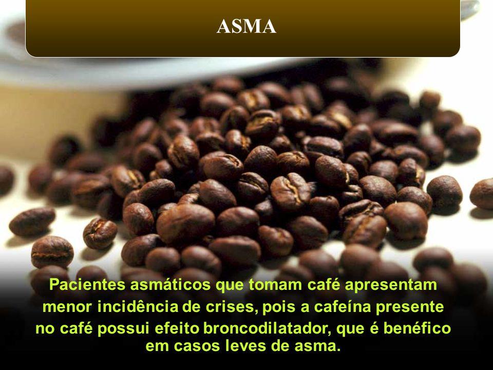 ASMA Pacientes asmáticos que tomam café apresentam