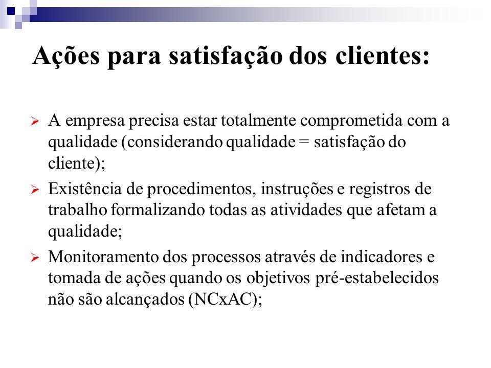 Ações para satisfação dos clientes: