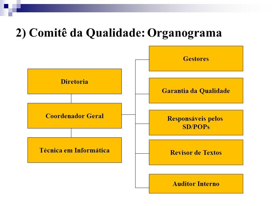 2) Comitê da Qualidade: Organograma