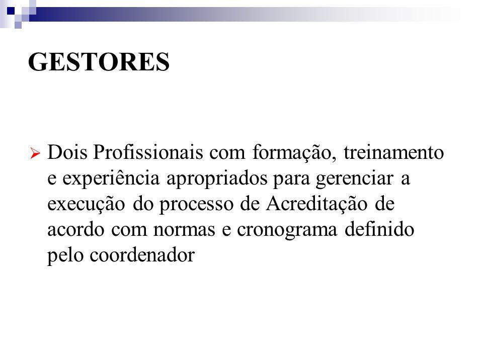 GESTORES