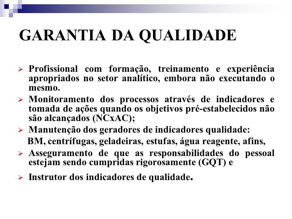 GARANTIA DA QUALIDADE Profissional com formação, treinamento e experiência apropriados no setor analítico, embora não executando o mesmo.