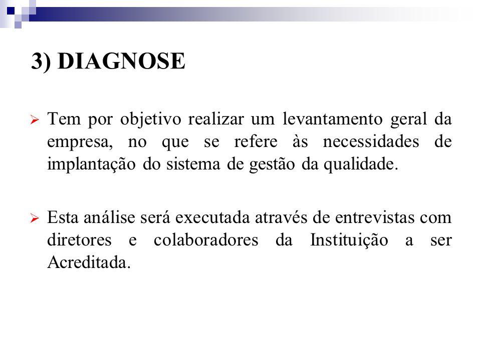 3) DIAGNOSE