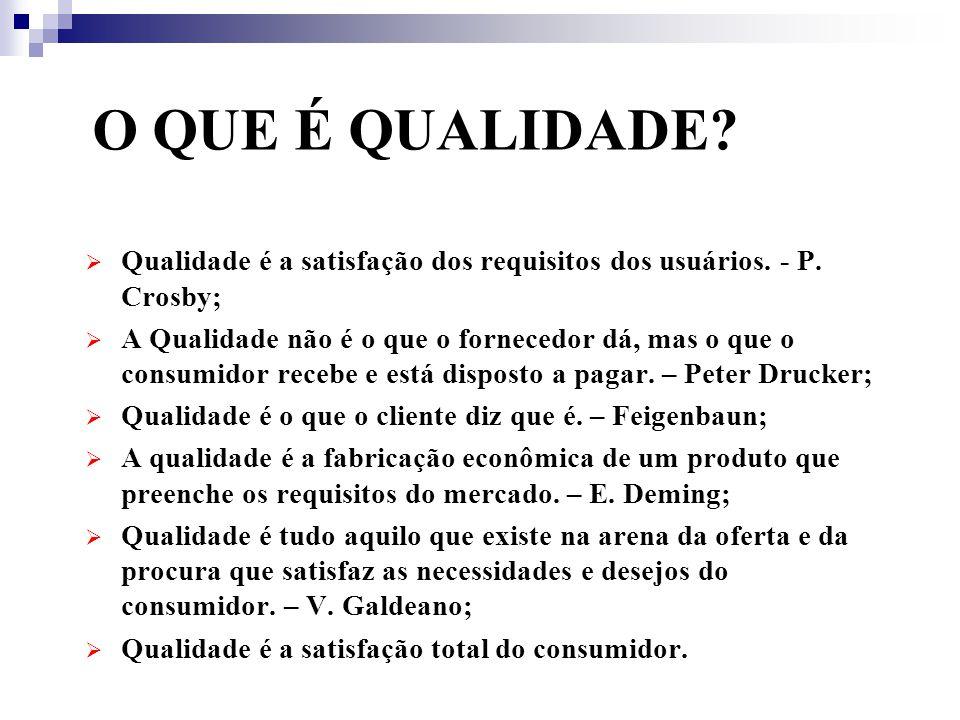 O QUE É QUALIDADE Qualidade é a satisfação dos requisitos dos usuários. - P. Crosby;