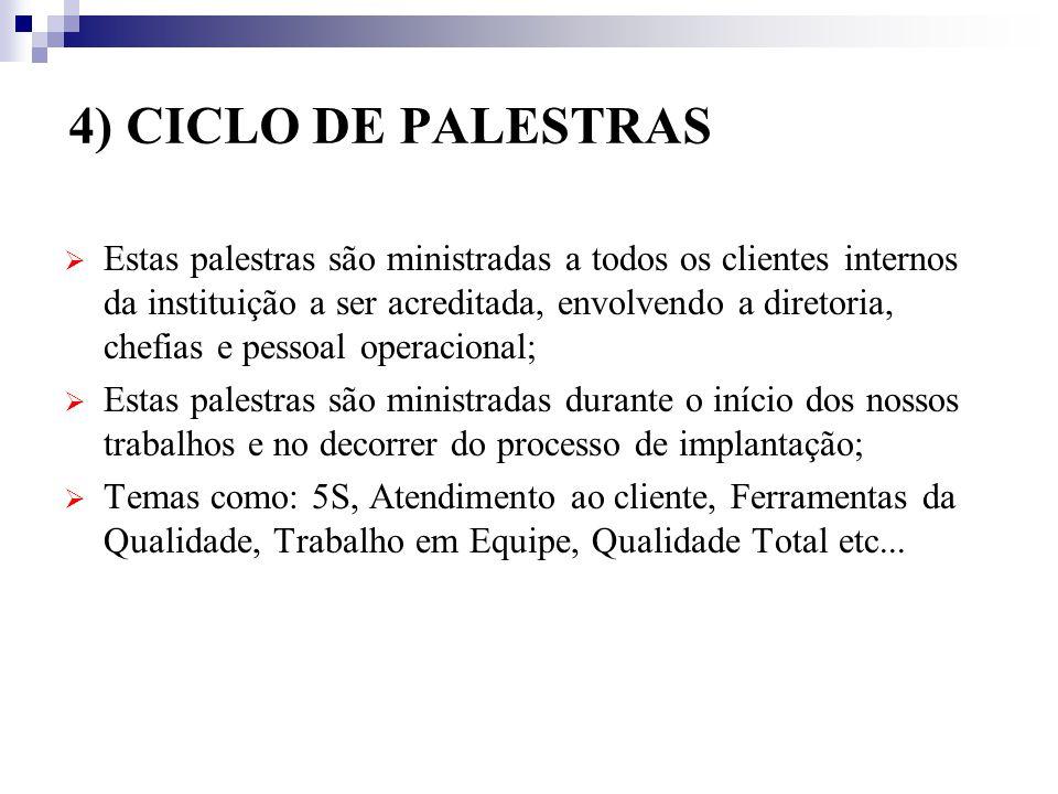 4) CICLO DE PALESTRAS