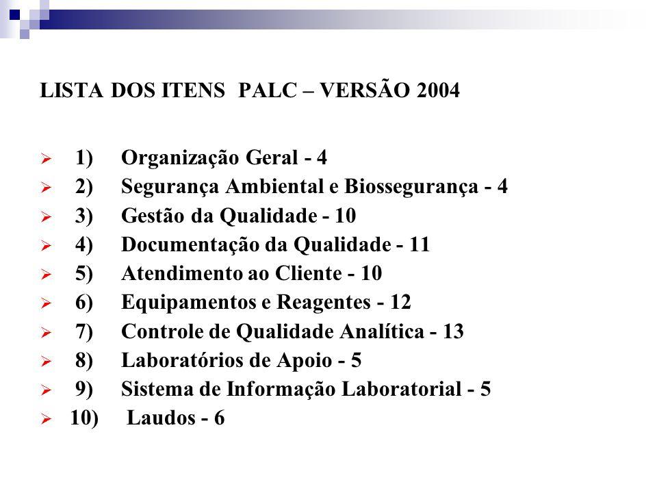 LISTA DOS ITENS PALC – VERSÃO 2004