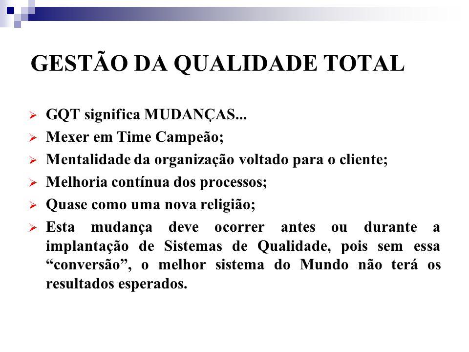 GESTÃO DA QUALIDADE TOTAL