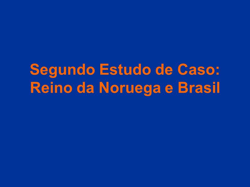 Segundo Estudo de Caso: Reino da Noruega e Brasil
