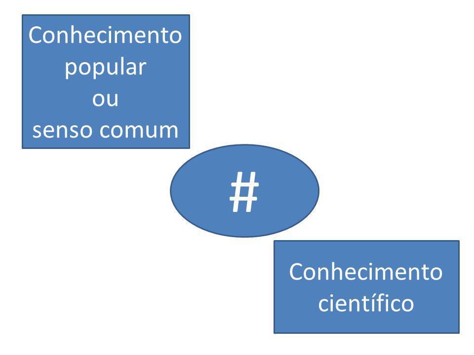 Conhecimento popular ou senso comum # Conhecimento científico