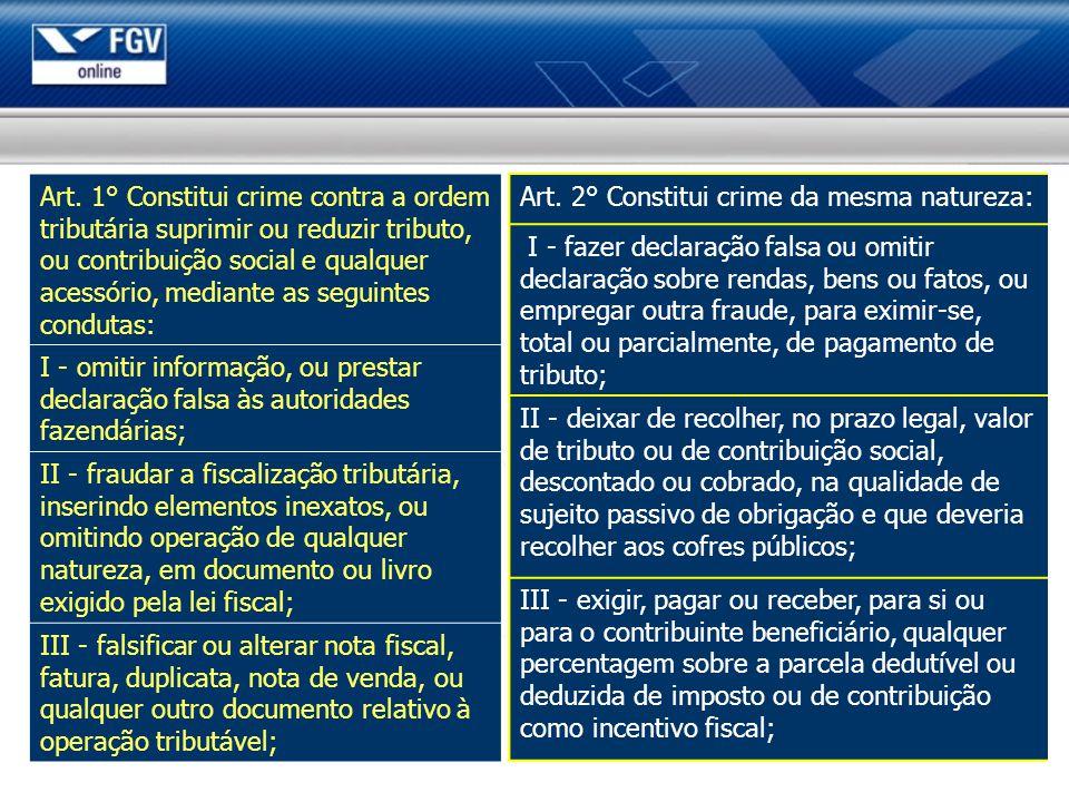 Art. 1° Constitui crime contra a ordem tributária suprimir ou reduzir tributo, ou contribuição social e qualquer acessório, mediante as seguintes condutas: