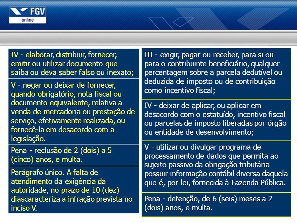 IV - elaborar, distribuir, fornecer, emitir ou utilizar documento que saiba ou deva saber falso ou inexato;