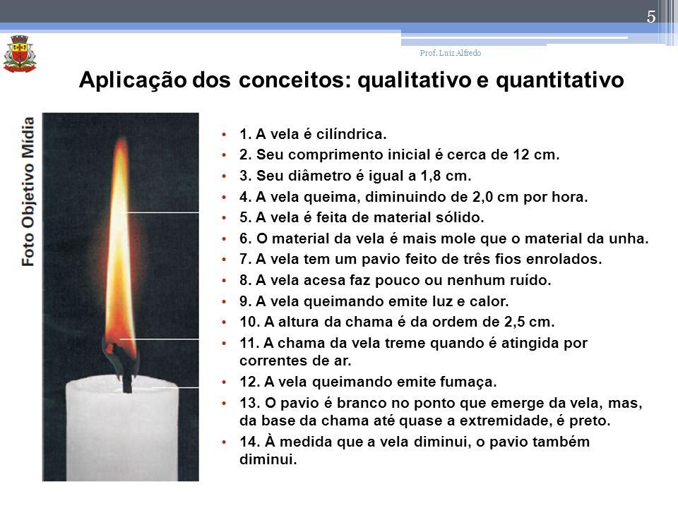 Aplicação dos conceitos: qualitativo e quantitativo