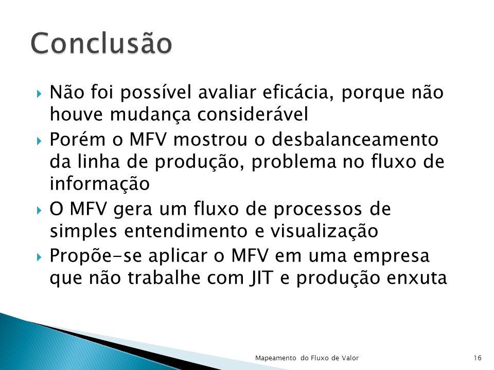 Conclusão Não foi possível avaliar eficácia, porque não houve mudança considerável.