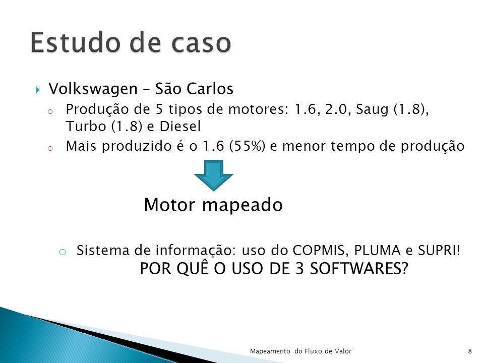 Estudo de caso Motor mapeado Volkswagen – São Carlos